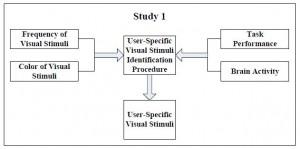 Study1_YL-300x149
