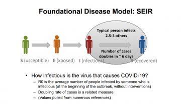 Disease Modeling Webinar | Julie Swann